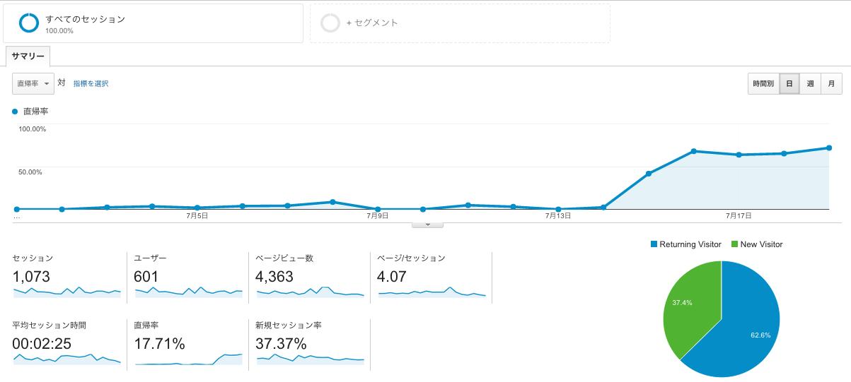 スクリーンショット 2015-07-19 12.48.42