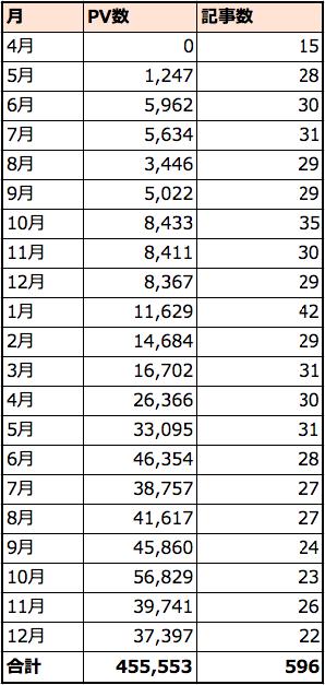 %e3%82%b9%e3%82%af%e3%83%aa%e3%83%bc%e3%83%b3%e3%82%b7%e3%83%a7%e3%83%83%e3%83%88-2016-12-31-17-25-58